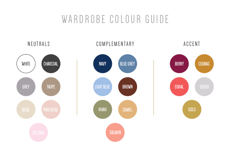 Wardrobe colour guide for styling in family photos. Photos by Cheryl.